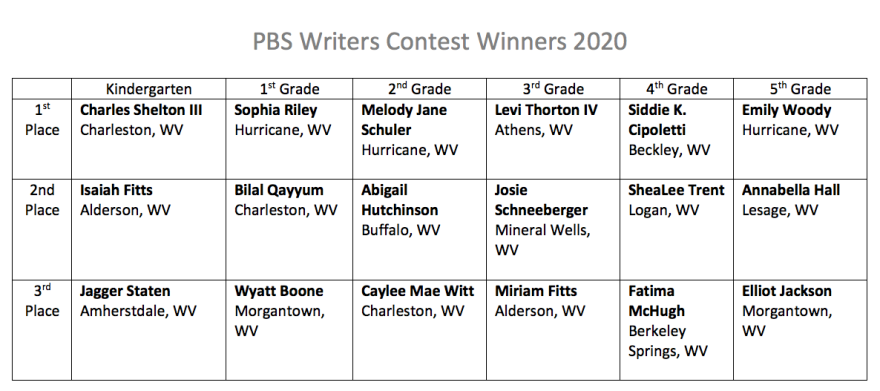 Winners in our 2020 PBS Kids Writers Contest presented by WVPB.