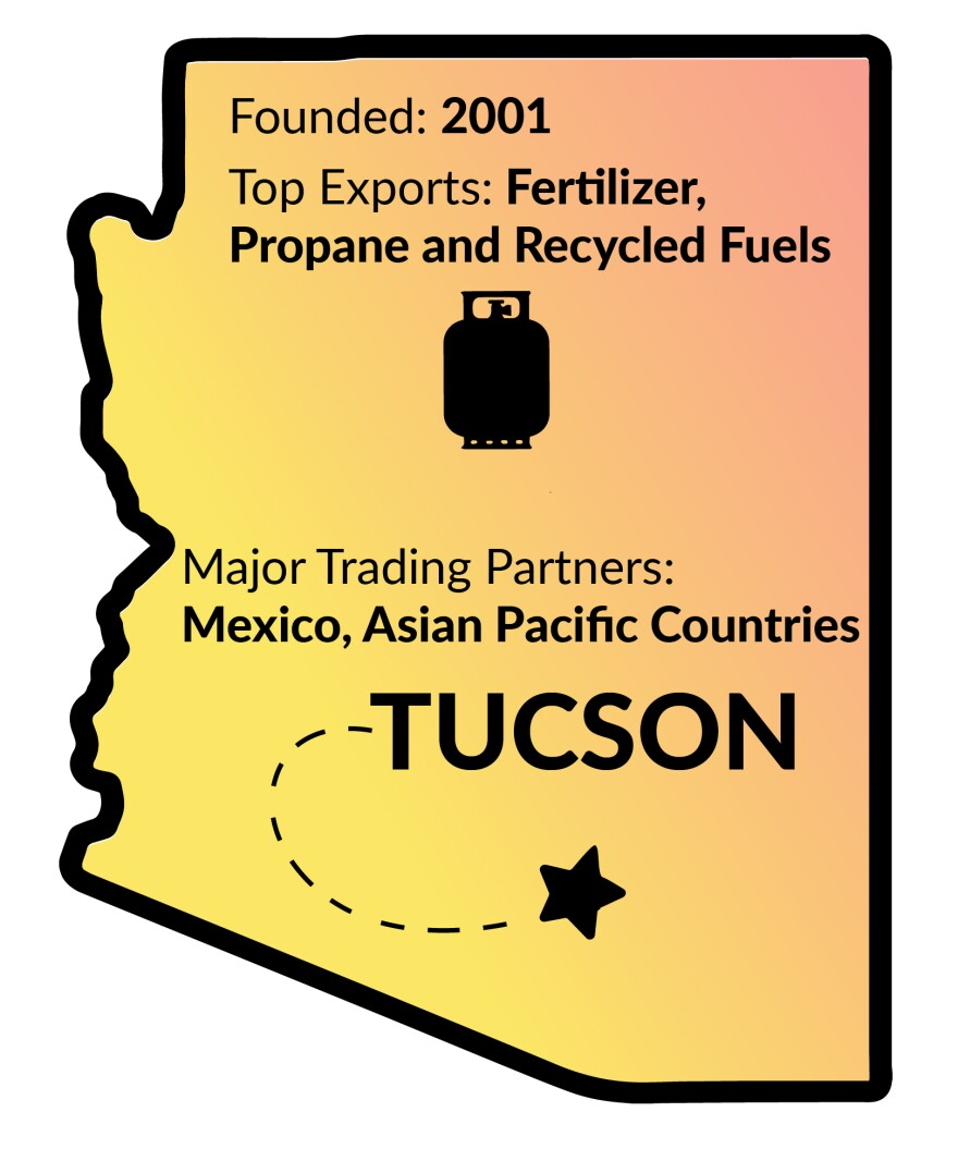 Founded 2001, top exports are fertilizer, propane and recycled fuels. Major trading partners are Mexico and asian pacific countries.