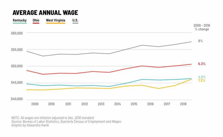 hindsight2020-wage.jpg