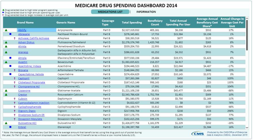 medicare_drug_spending_dashboard.png