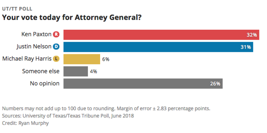 attorneygeneral_poll.png