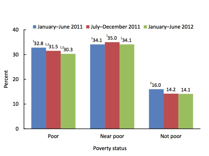 poverty_stats_fronteras_forweb.jpg