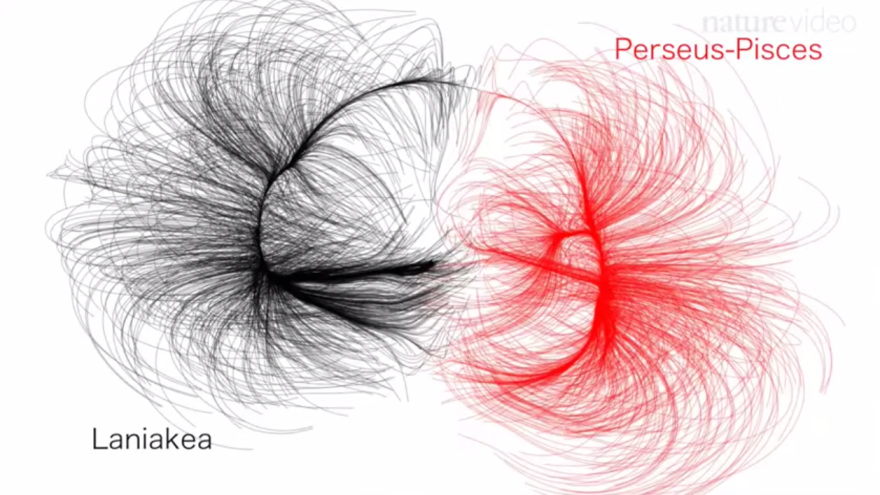 Laniakea and Perseus-Pisces supercluster