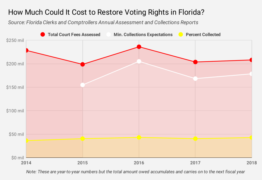 floridastate__courtfees.png
