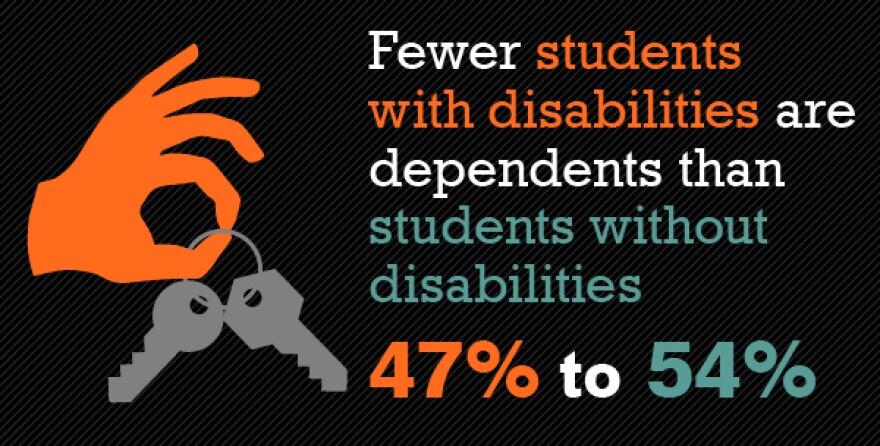 Dependents infographic.jpg