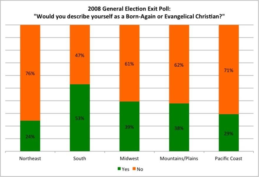 Evangelical Born-Again Voters.jpg