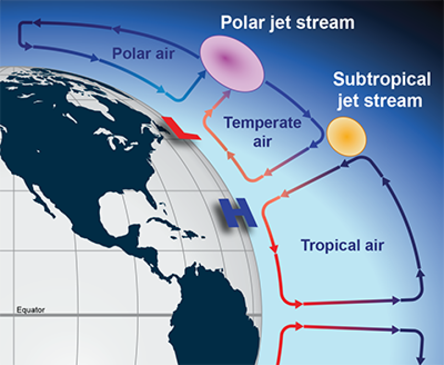 jetstream_crosssection_0.png