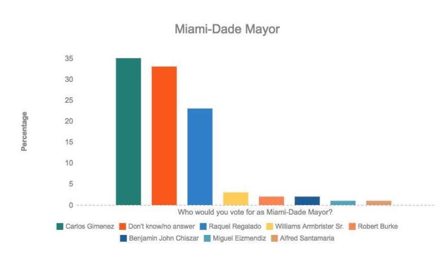 miami-dade-mayor__1_.jpeg