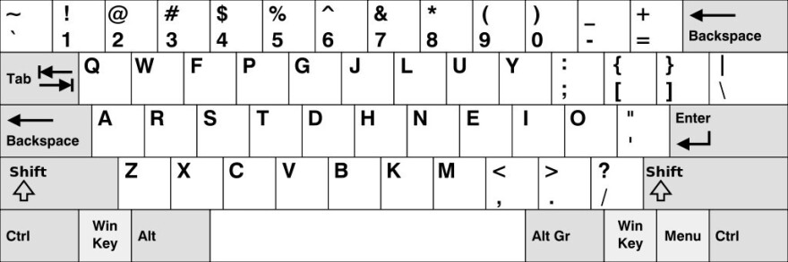 The Colemak keyboard.