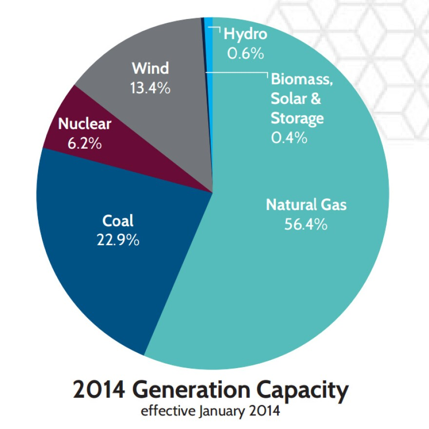 ERCOT_texas_energy_generation_capacity_2014.jpg