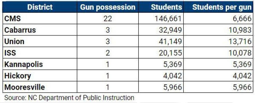 gun_chart.JPG