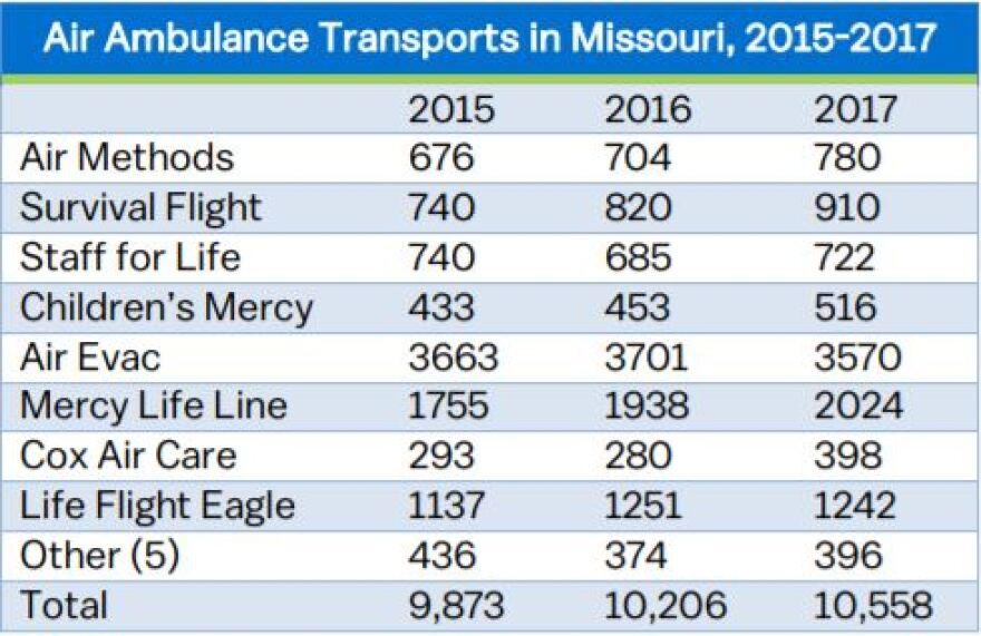 air_ambulance_chart1.jpg