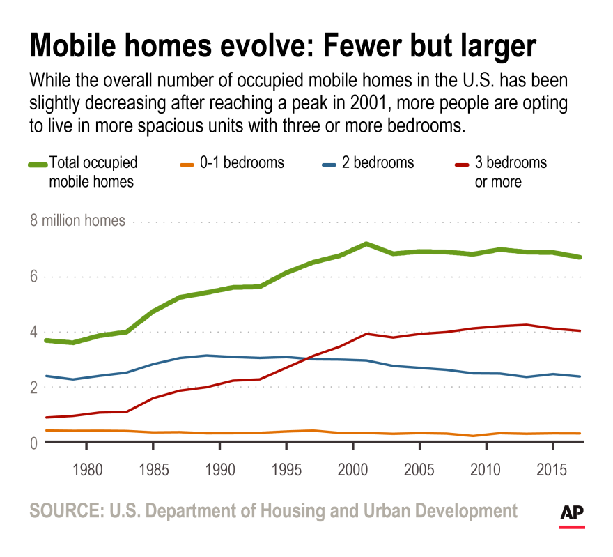 mobile-home-graphic.png
