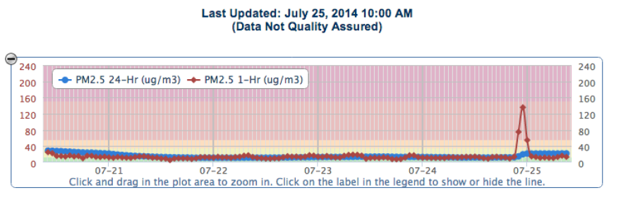 Weber_County_2014_Pollution.png