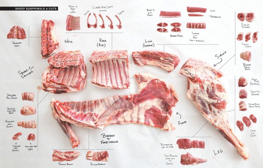 sheep_butchery.jpg