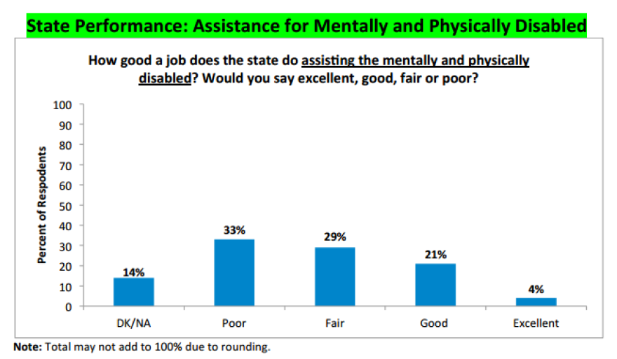 sunshinen_state_survey_2015_health2.png