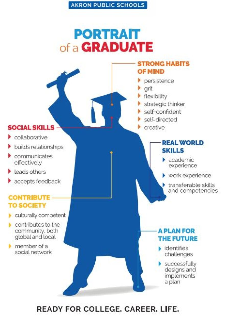 an image of a graduate