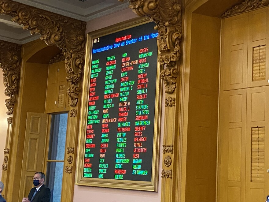 The vote to elect Cupp as Speaker - 55 Republicans and 38 Democrats.