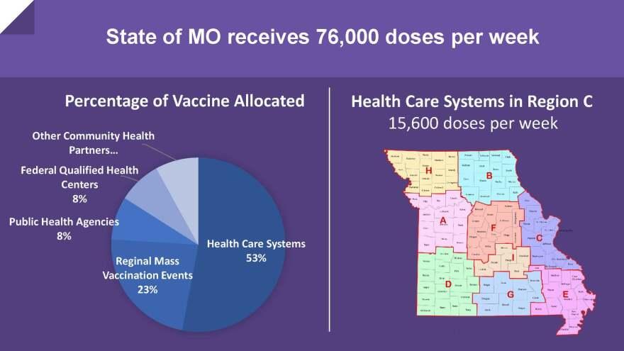 020821_STLMTF_VaccineData.jpg