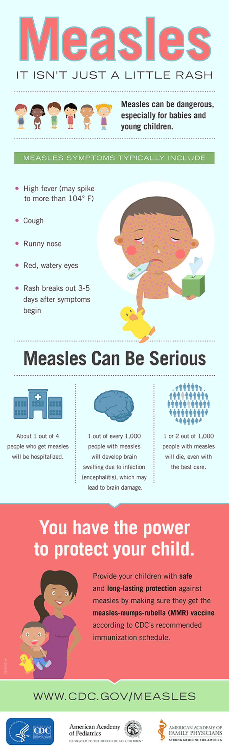 measles-infographic_cdc.png
