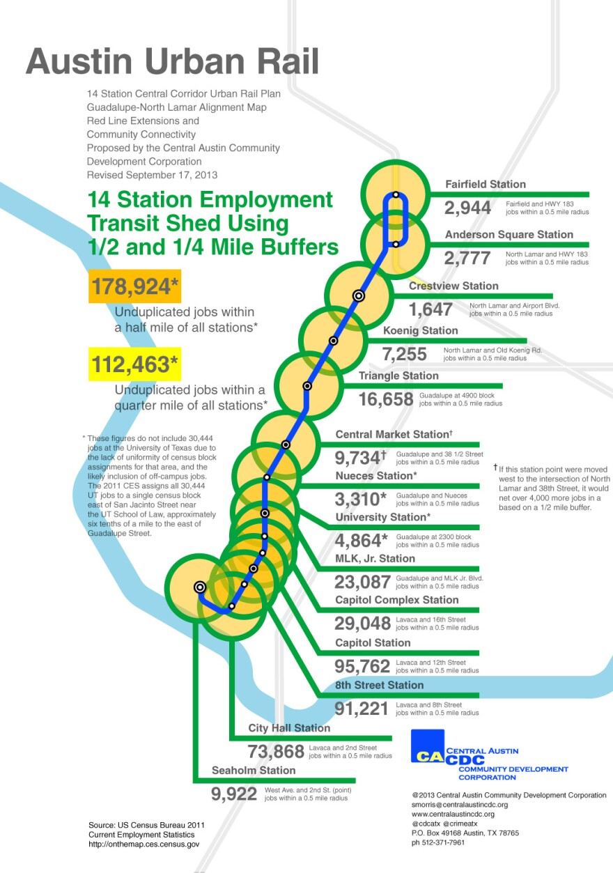 Austin_Urban_Rail_Employment_Centers(1).jpg