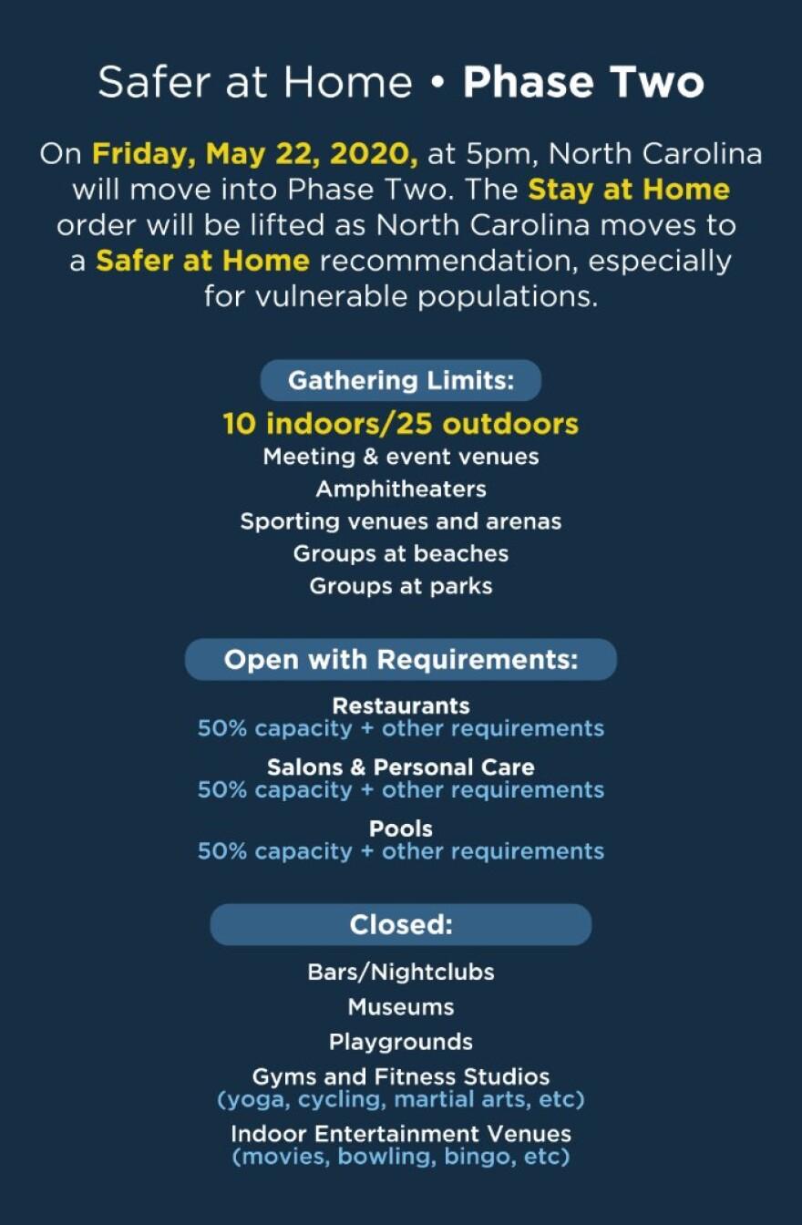 safer-at-home-phase2.jpg