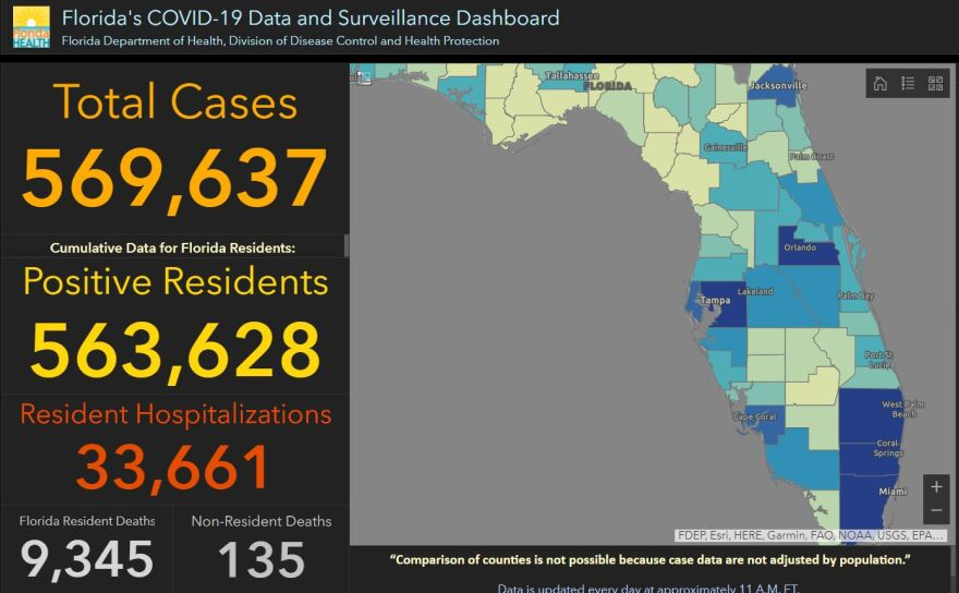 The Florida Department of Health on Saturday reported another 6,352 people tested positive for the coronavirus on Saturday and 204 new deaths.