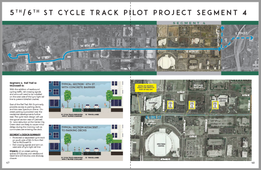 The design for the Uptown Cycle Track on Fifth and Sixth Streets from a 2016 study from the city of Charlotte.