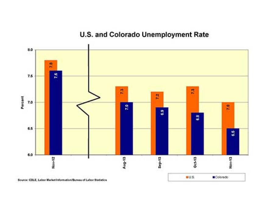colo-national-unemployment-rate_12202013.jpg