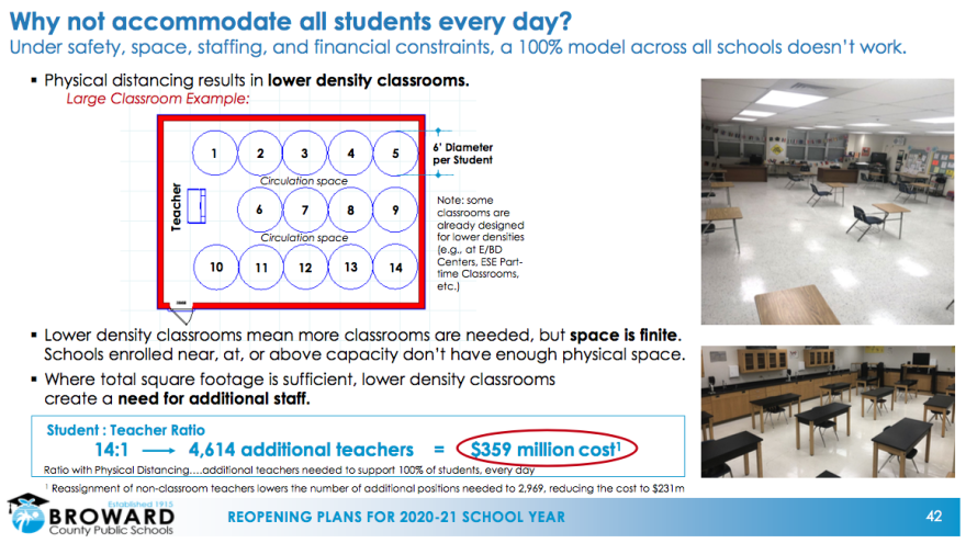 broward_school_reopen_classroom.png