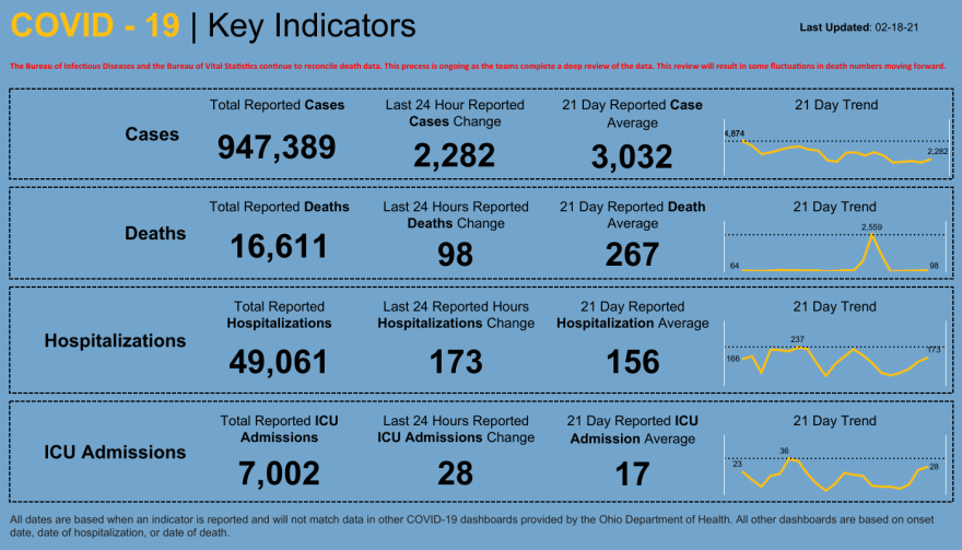 Dashboard _ Key Indicators (1).png