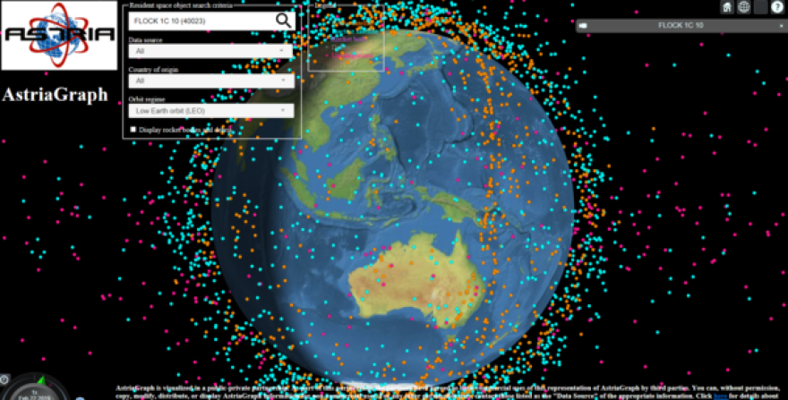 More than 26,000 objects are tracked and visualized by AstriaGraph