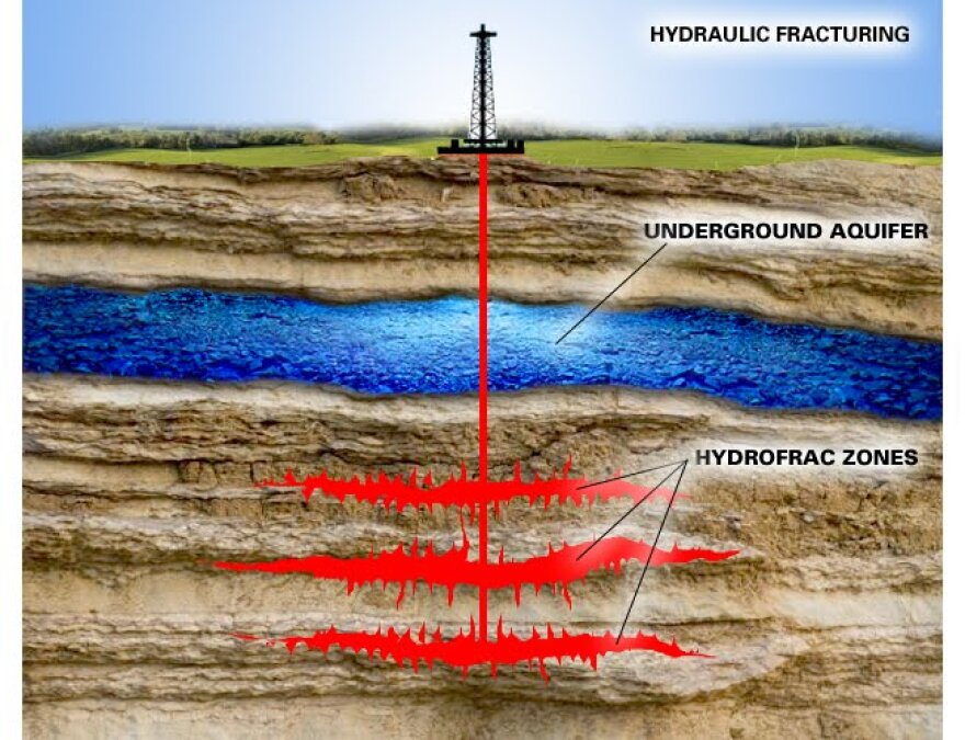 Environmental groups like Rethink Energy say this year, their anti-hydraulic fracturing message is penetrating deeper into the legislative mind set.
