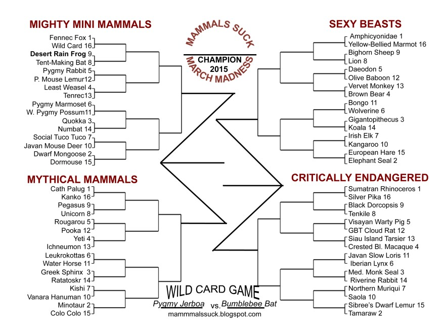 "This year's tournament features divisions with pygmy animals; mammals shaped by sexual selection; creatures from human folklore; and mammals from the International Union for the Conservation of Nature's <a href=""http://www.iucnredlist.org/"">list of threatened species</a>. Download this bracket, fill it out and follow your picks through the tournament. (We're rooting for the wolverine.)"