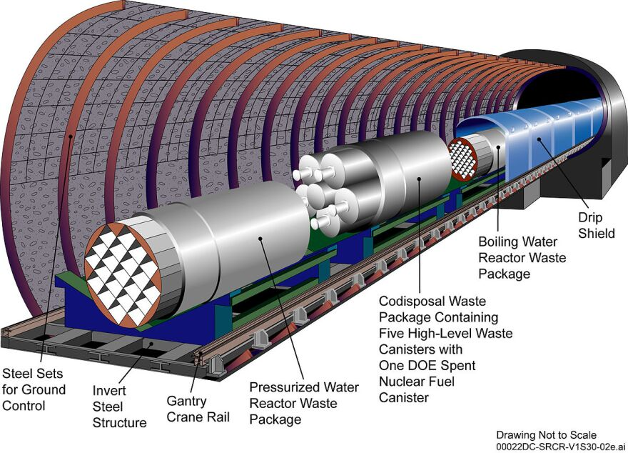 1200px-Yucca_Mountain_waste_packages.jpg