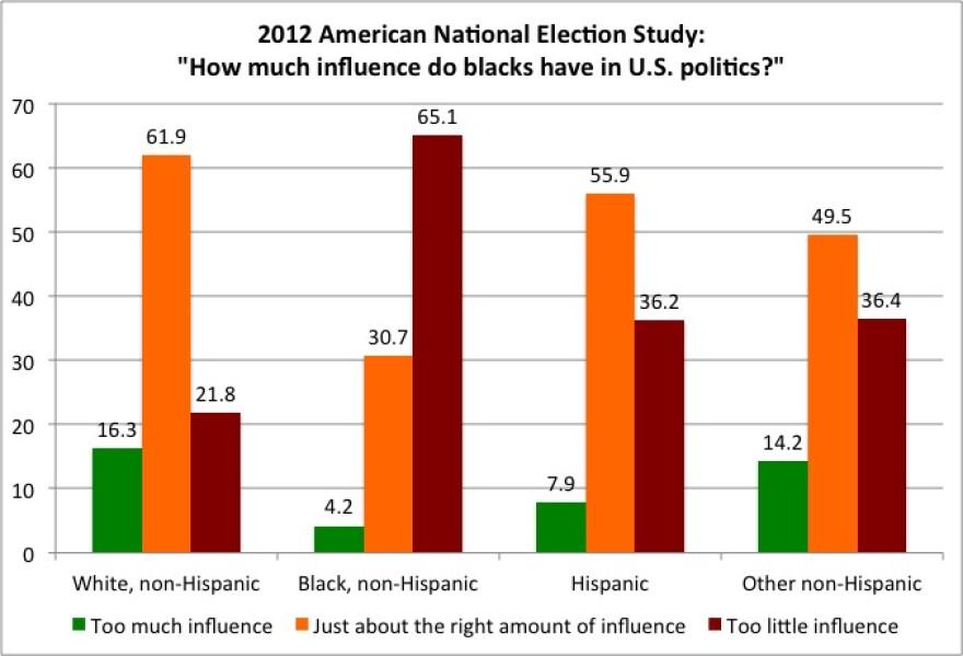 blacks_politically.jpg