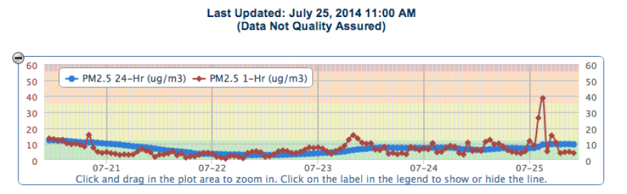 Cache_County_2014_Pollution.png