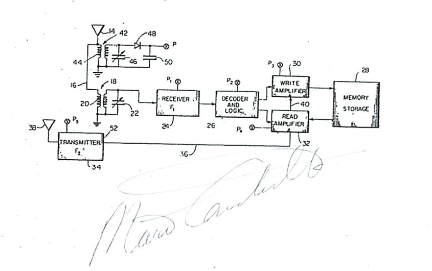 In 1970, Mario Cardullo filed to patent this battery-free transponder, which became the basic template for electronic toll devices like the E-ZPass.