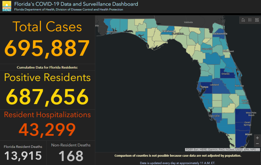 FL Dept. of Health COVID-19 dashboard