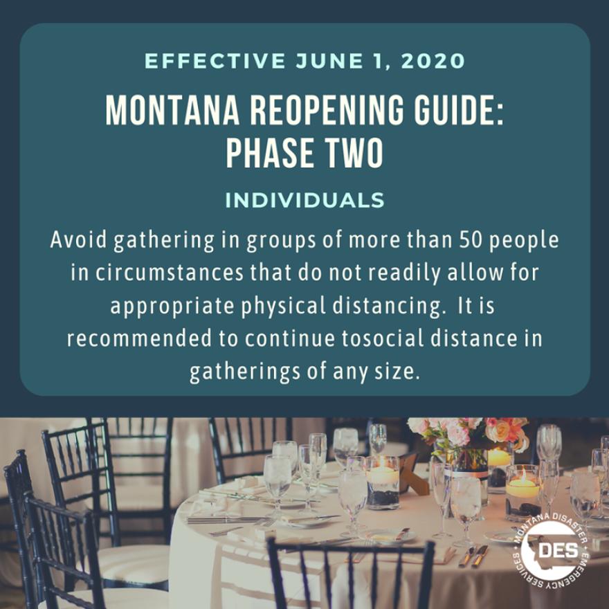 Montana Phase 2 Individuals