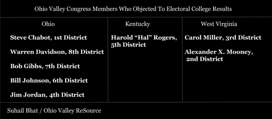 electoralCollegeOppositionBlack-01-1024x450.png