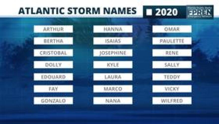 storm_names.jpg