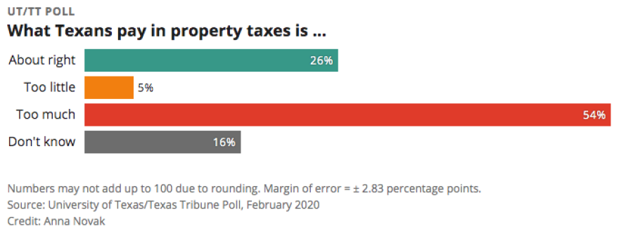 property_taxes.png