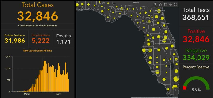 Deaths due to COVID-19 in Florida reached a new high of 83 Tuesday; surpassing the previous high of 72 observed on April 14. In the Tampa Bay area, the deaths of 21 people were recorded Tuesday.