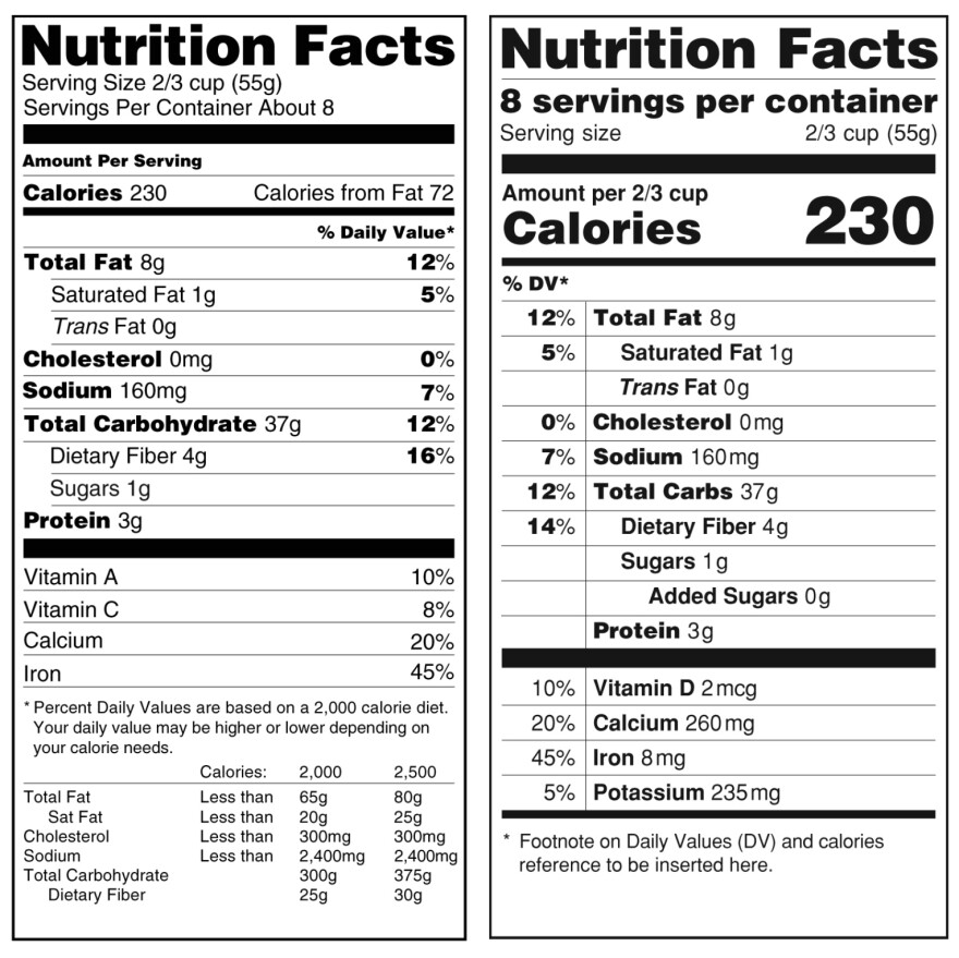 Left: The current Nutrition Facts panel on foods. Right: The label changes that the FDA proposed in 2014 would list added sugars. Now the FDA wants the label to list the percent daily value, too.