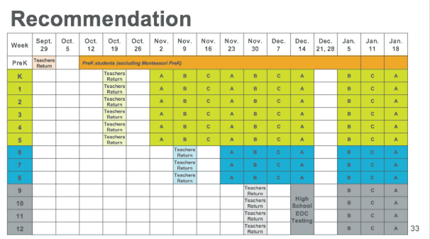 Plan B phase-in schedule.png