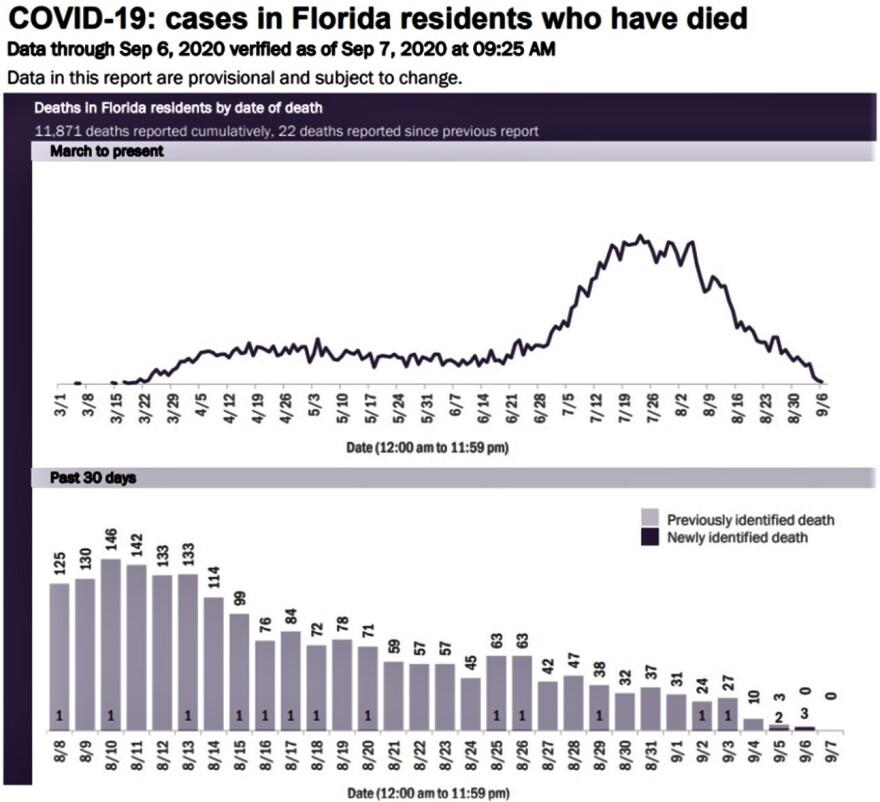 covid_deaths_chart_9-7.jpg