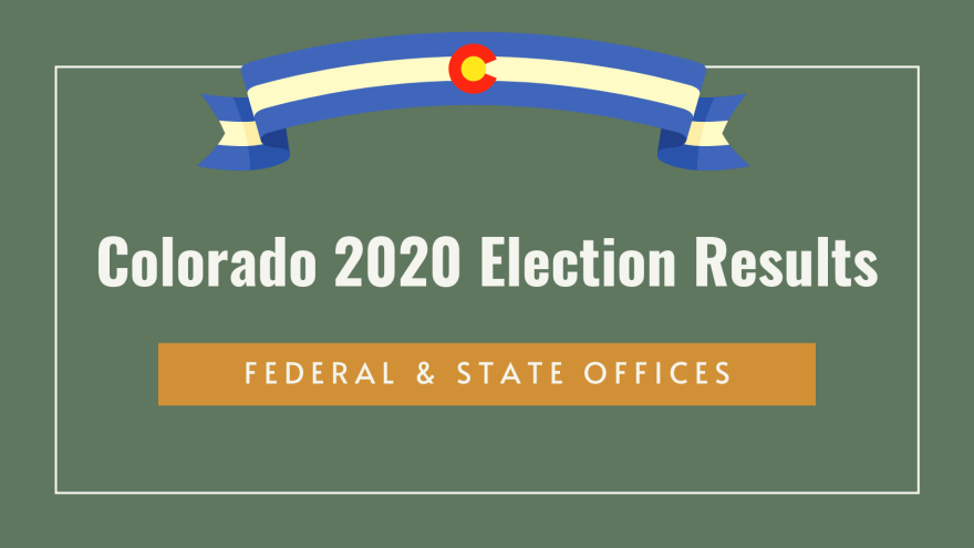 Colorado 2020 Election Results Fed-State.png