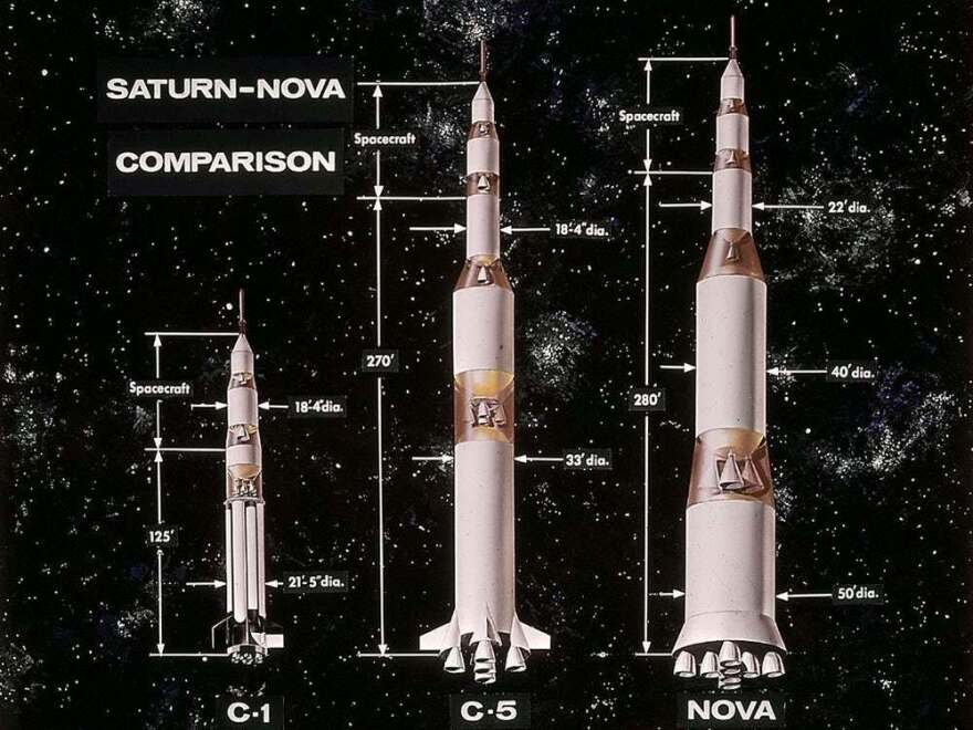 NASA illustration comparing configurations of what would become the Saturn 1B and the Saturn V with an even larger rocket, the Nova, which was never developed.