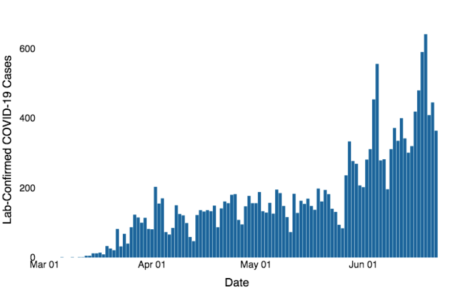 Utah's COVID-19 case count as of June 23.